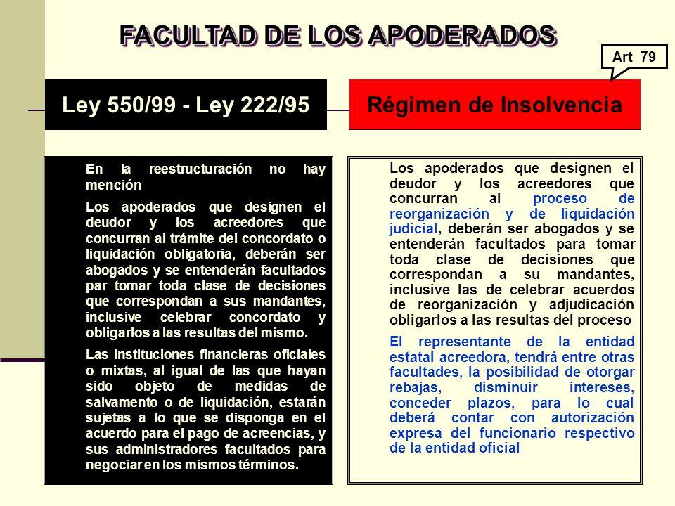 FACULTAD DE LOS APODERADOS Régimen de Insolvencia