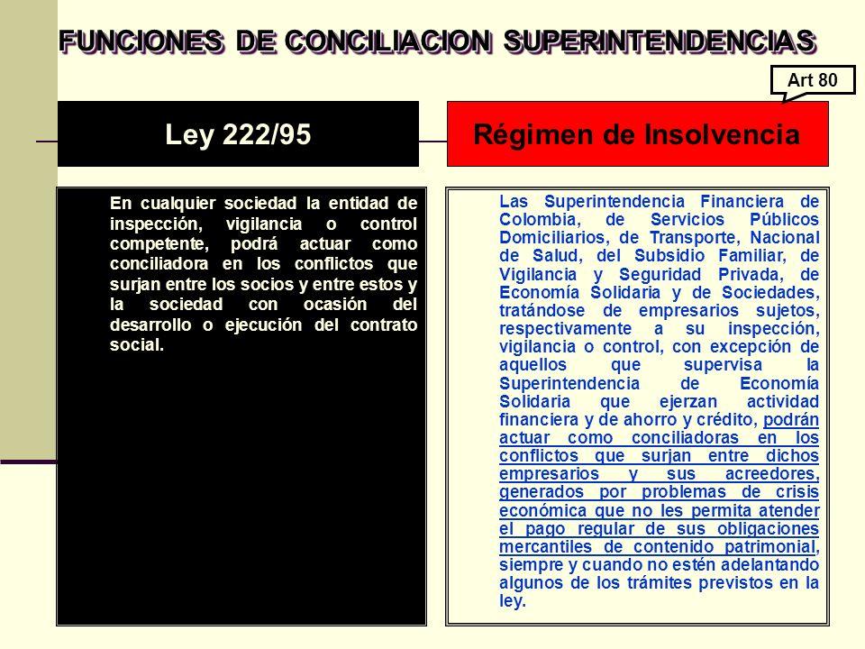 FUNCIONES DE CONCILIACION SUPERINTENDENCIAS Régimen de Insolvencia