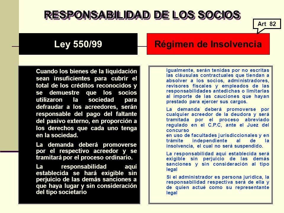 RESPONSABILIDAD DE LOS SOCIOS Régimen de Insolvencia