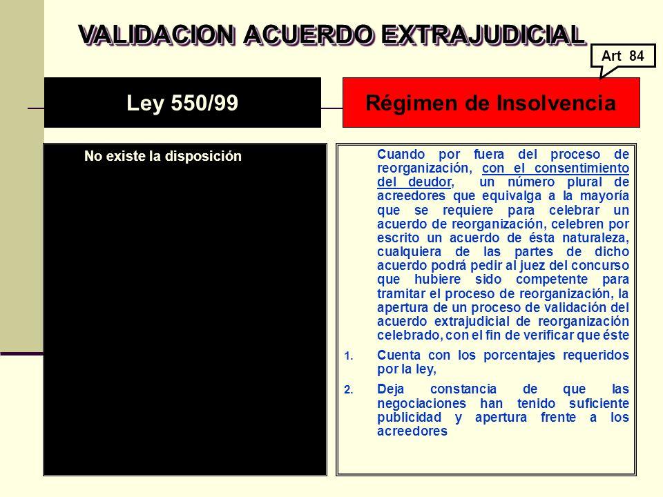 VALIDACION ACUERDO EXTRAJUDICIAL Régimen de Insolvencia