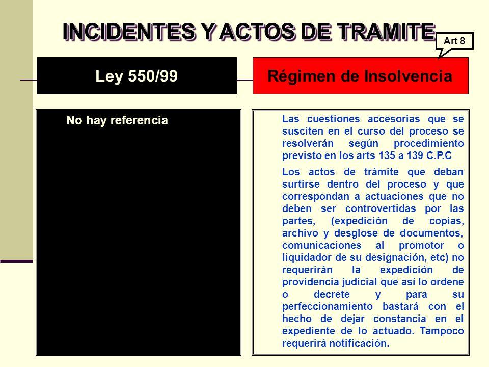 INCIDENTES Y ACTOS DE TRAMITE Régimen de Insolvencia