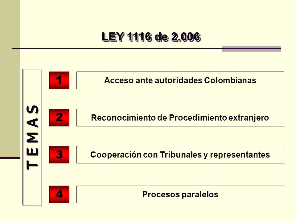 LEY 1116 de 2.006 1. Acceso ante autoridades Colombianas. 2. Reconocimiento de Procedimiento extranjero.