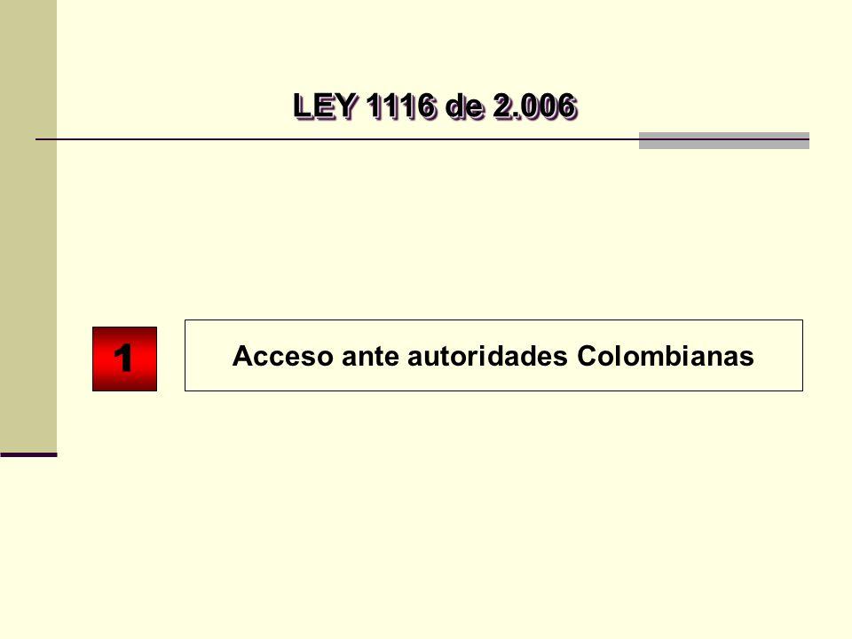 Acceso ante autoridades Colombianas
