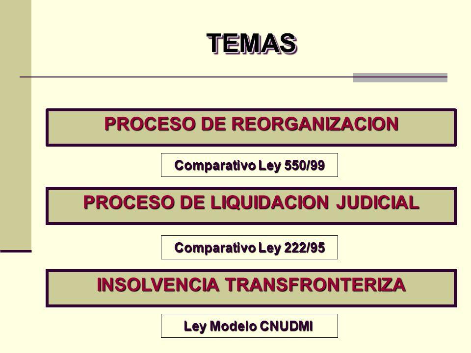 TEMAS PROCESO DE REORGANIZACION PROCESO DE LIQUIDACION JUDICIAL