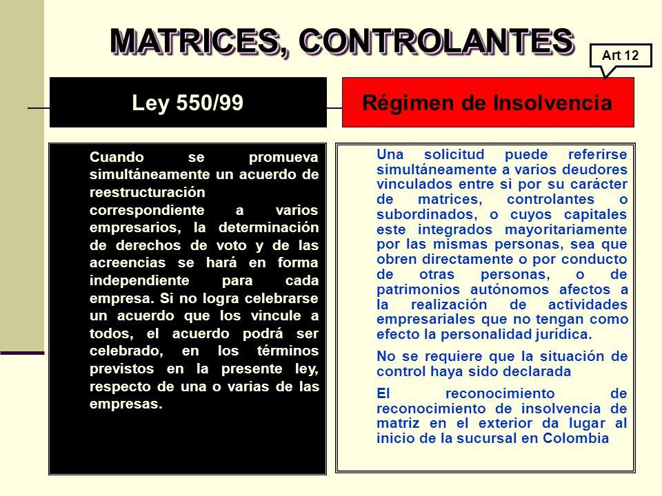 MATRICES, CONTROLANTES Régimen de Insolvencia