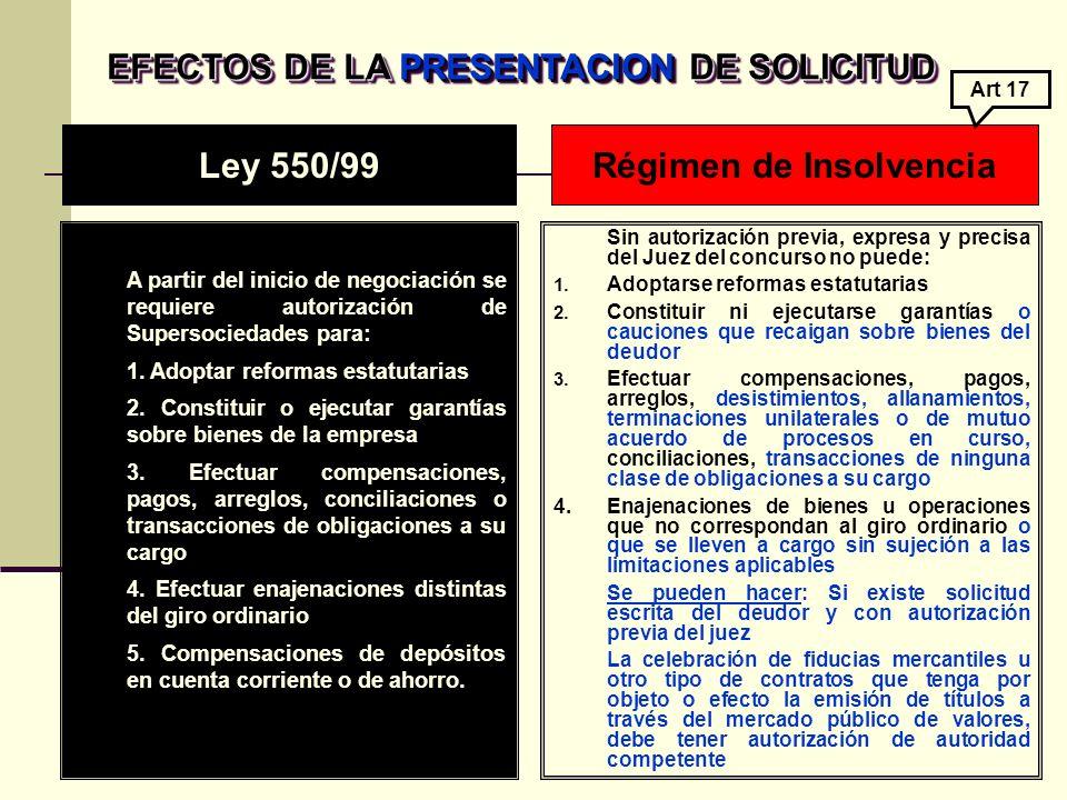 EFECTOS DE LA PRESENTACION DE SOLICITUD Régimen de Insolvencia