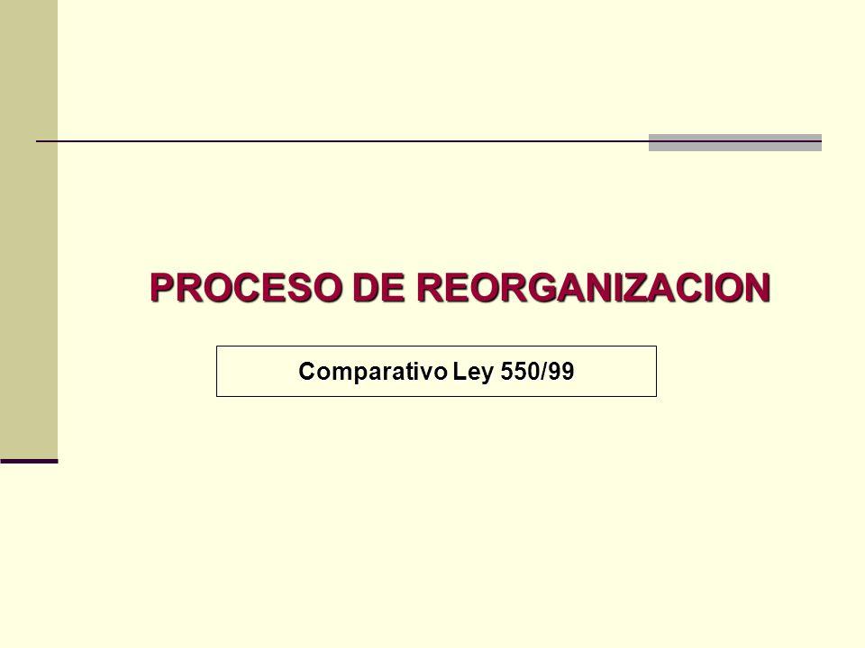 PROCESO DE REORGANIZACION