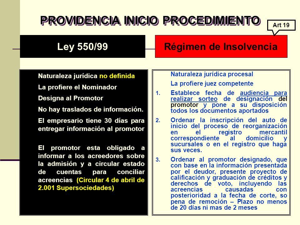 PROVIDENCIA INICIO PROCEDIMIENTO Régimen de Insolvencia