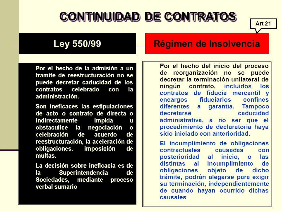 CONTINUIDAD DE CONTRATOS Régimen de Insolvencia