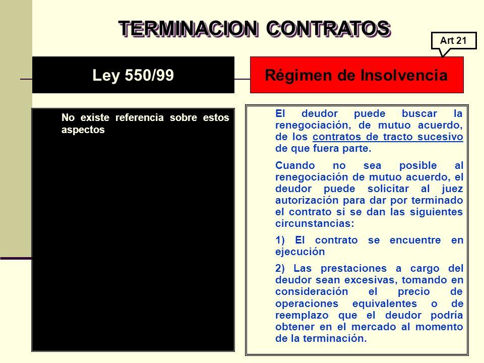 TERMINACION CONTRATOS Régimen de Insolvencia