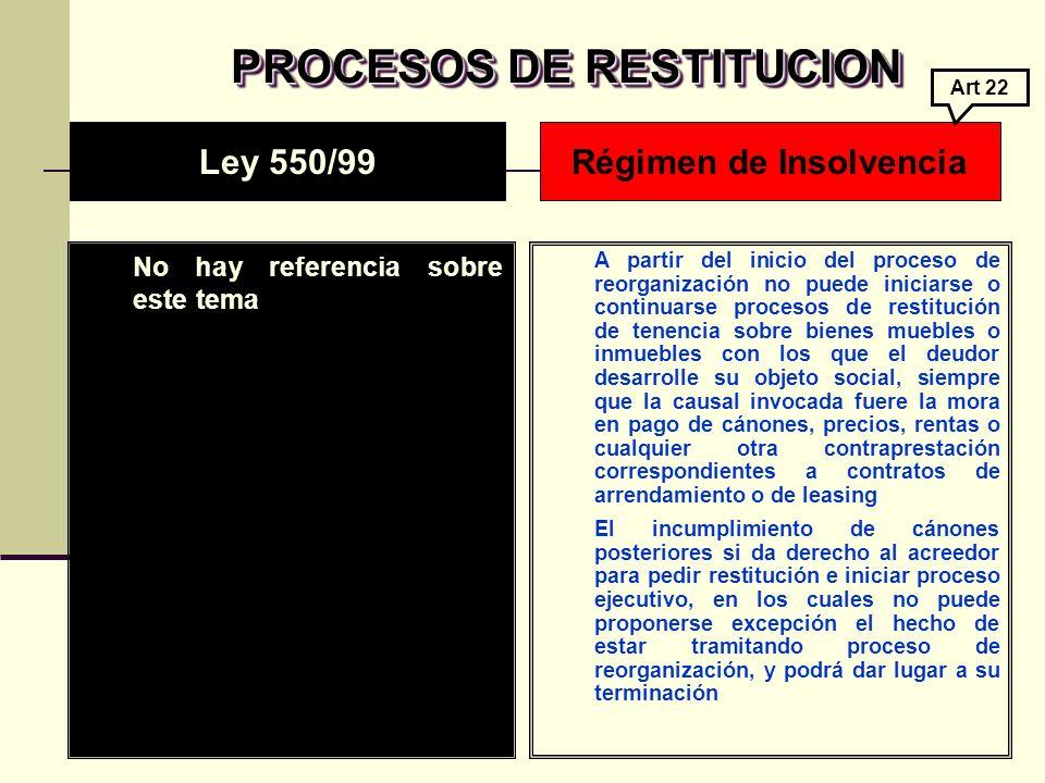 PROCESOS DE RESTITUCION Régimen de Insolvencia