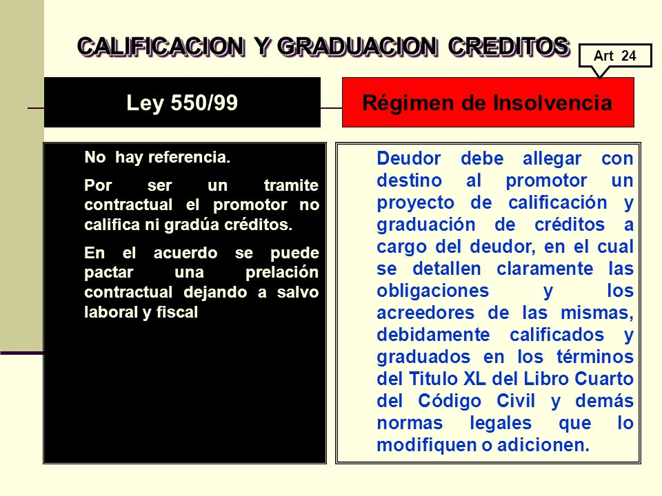 CALIFICACION Y GRADUACION CREDITOS Régimen de Insolvencia