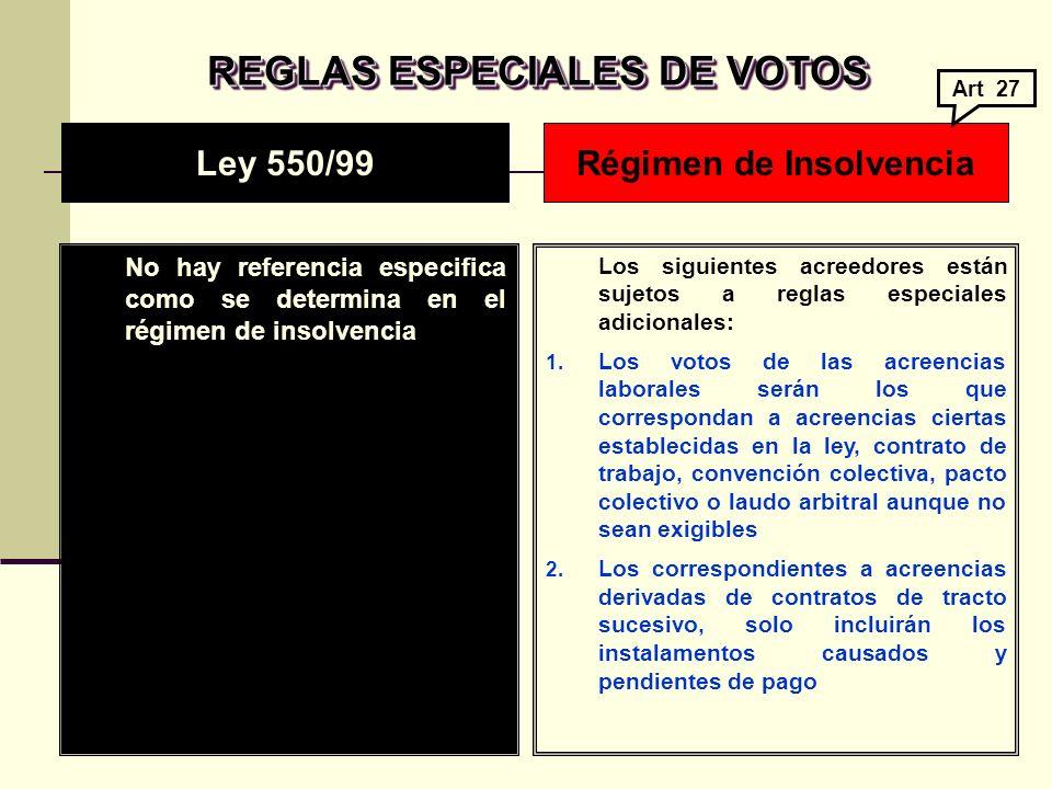 REGLAS ESPECIALES DE VOTOS Régimen de Insolvencia