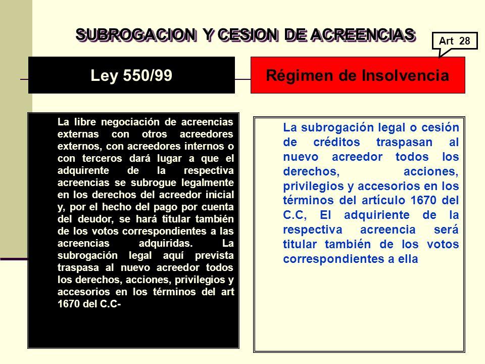 SUBROGACION Y CESION DE ACREENCIAS Régimen de Insolvencia