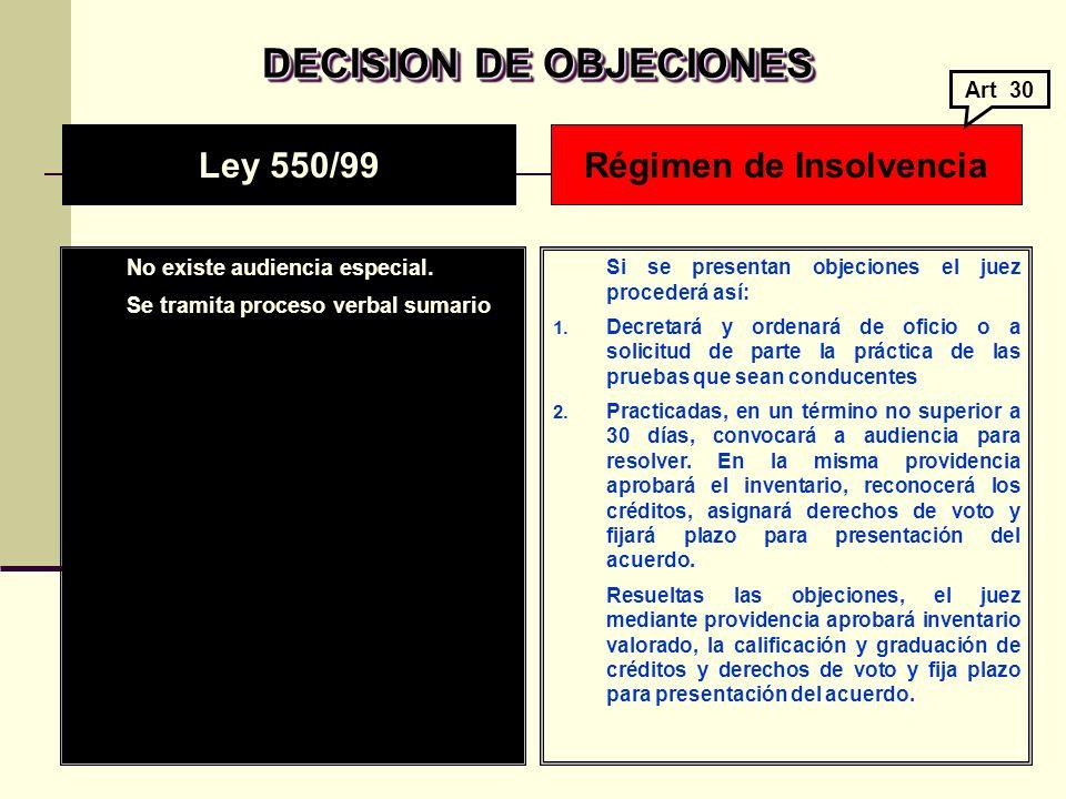 DECISION DE OBJECIONES Régimen de Insolvencia