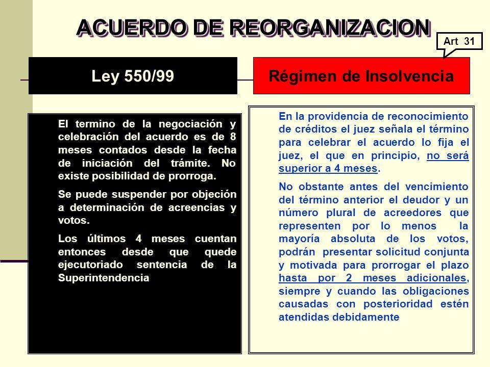 ACUERDO DE REORGANIZACION Régimen de Insolvencia