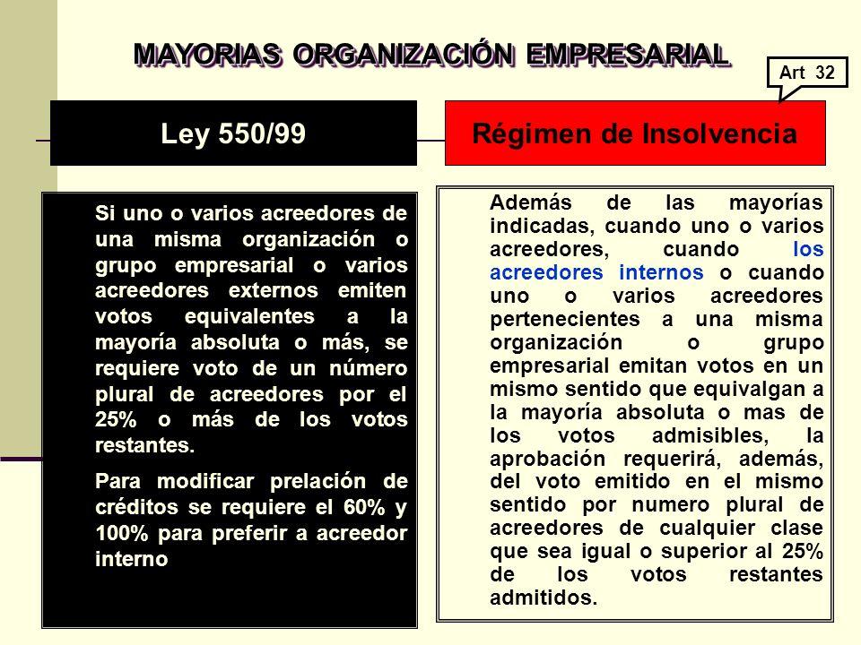 MAYORIAS ORGANIZACIÓN EMPRESARIAL Régimen de Insolvencia