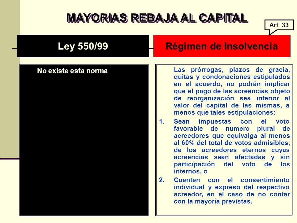 MAYORIAS REBAJA AL CAPITAL Régimen de Insolvencia