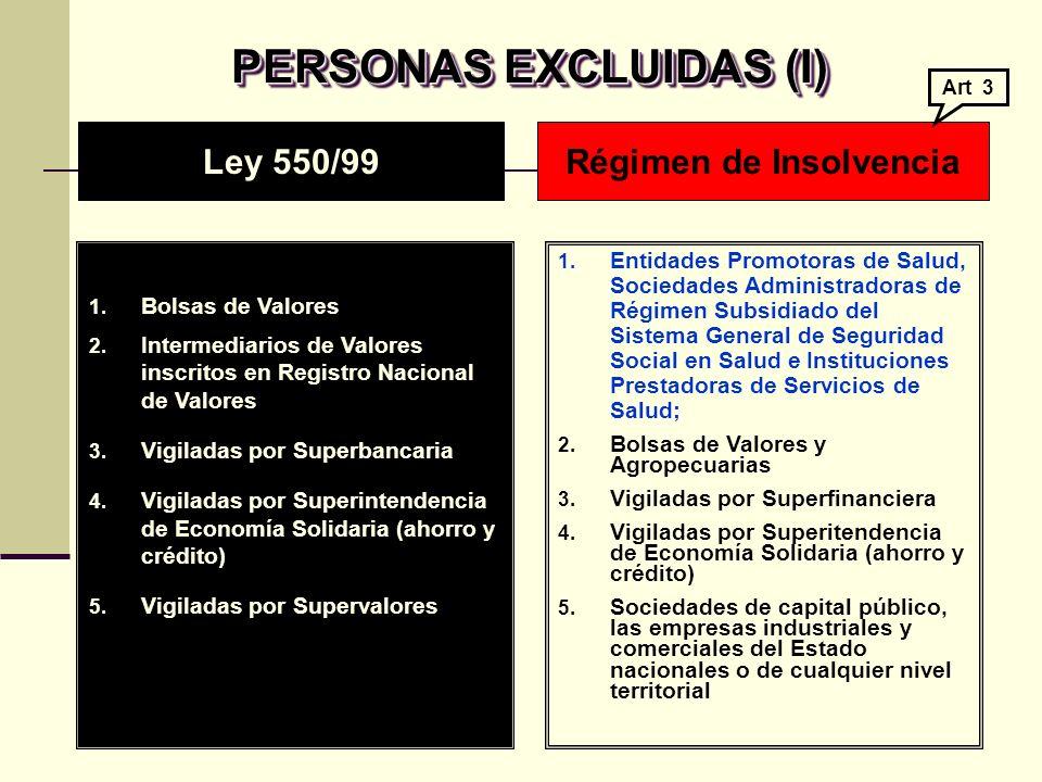 PERSONAS EXCLUIDAS (I) Régimen de Insolvencia