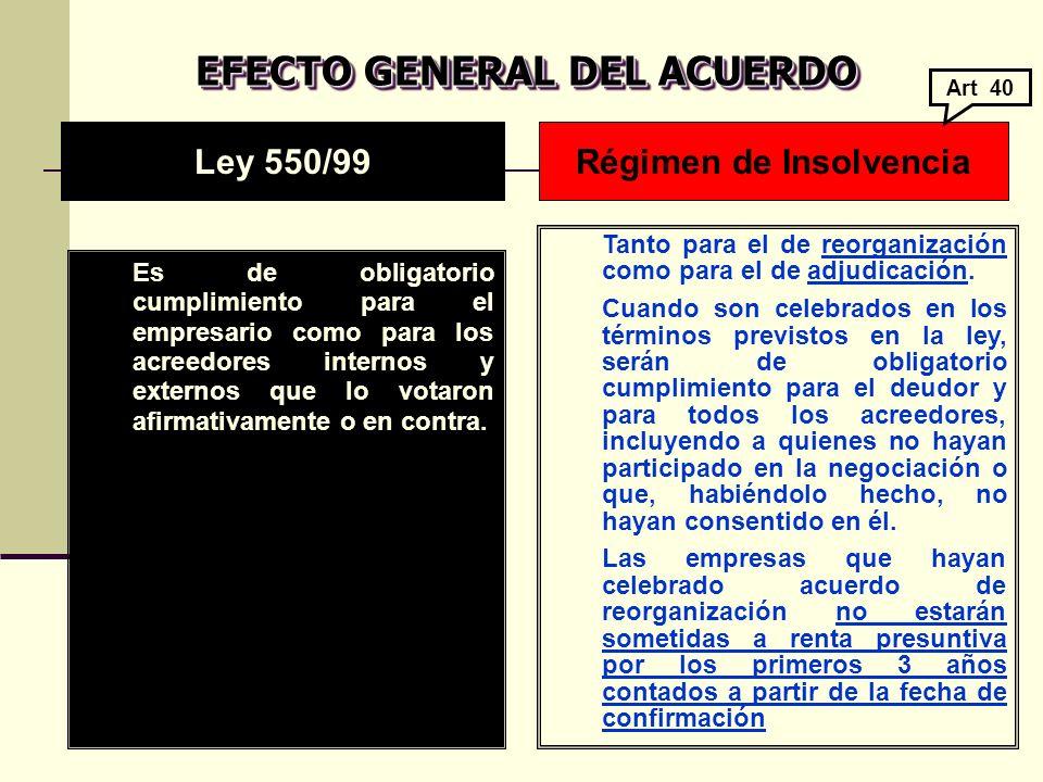 EFECTO GENERAL DEL ACUERDO Régimen de Insolvencia