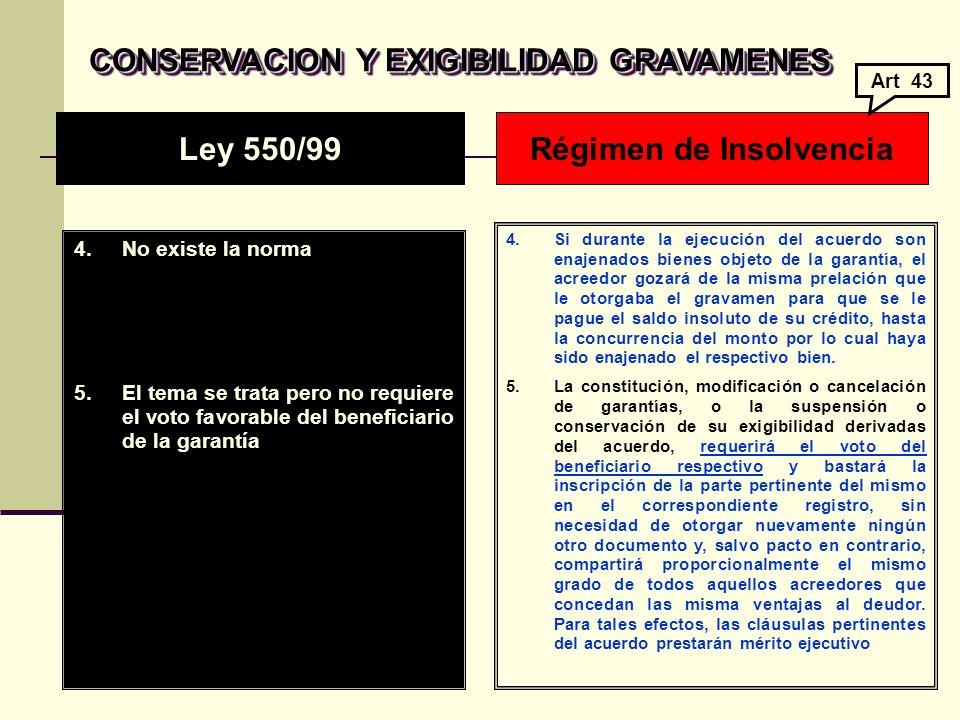 CONSERVACION Y EXIGIBILIDAD GRAVAMENES Régimen de Insolvencia
