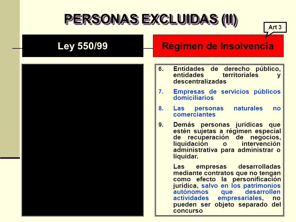 PERSONAS EXCLUIDAS (II) Régimen de Insolvencia