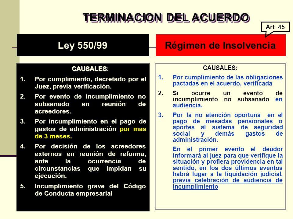 TERMINACION DEL ACUERDO Régimen de Insolvencia