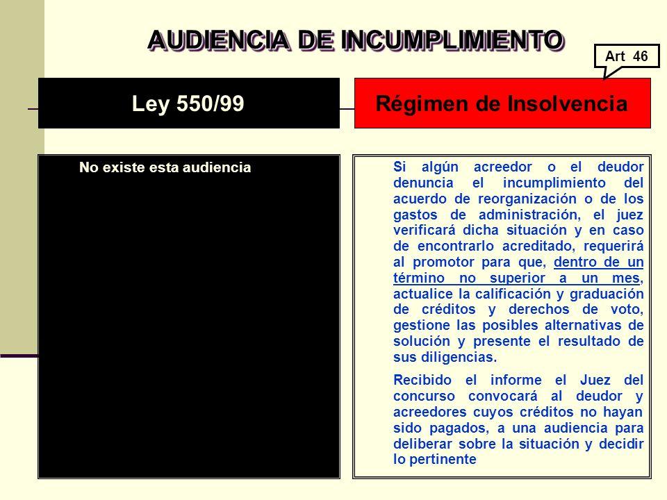 AUDIENCIA DE INCUMPLIMIENTO Régimen de Insolvencia