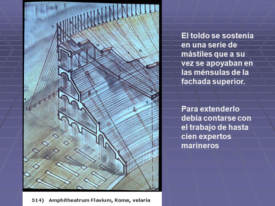 El toldo se sostenía en una serie de mástiles que a su vez se apoyaban en las ménsulas de la fachada superior.