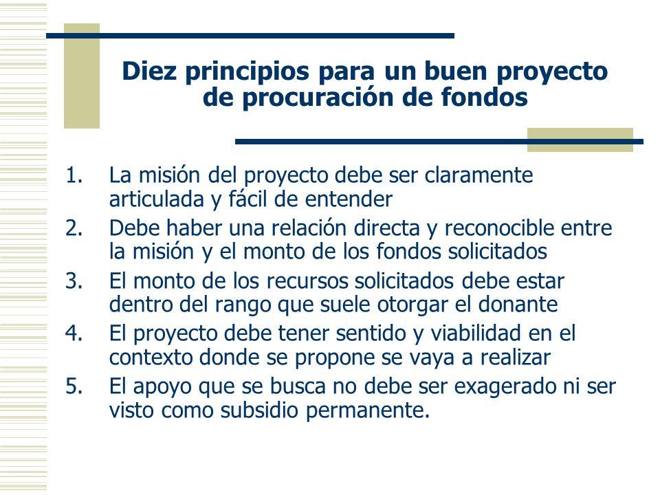 Diez principios para un buen proyecto de procuración de fondos