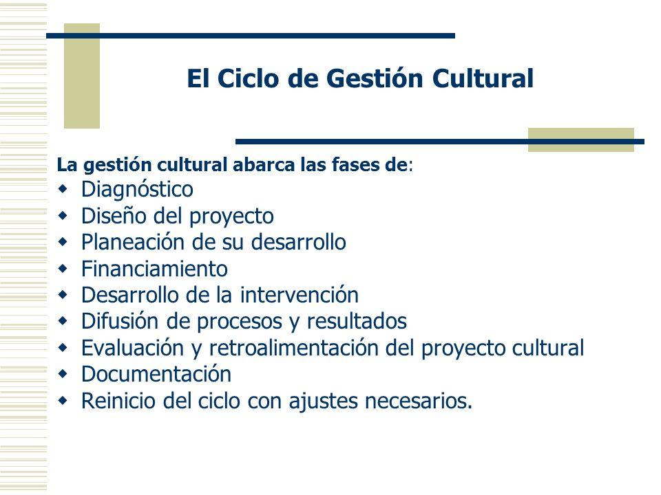 El Ciclo de Gestión Cultural