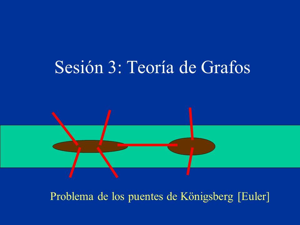 Sesión 3: Teoría de Grafos