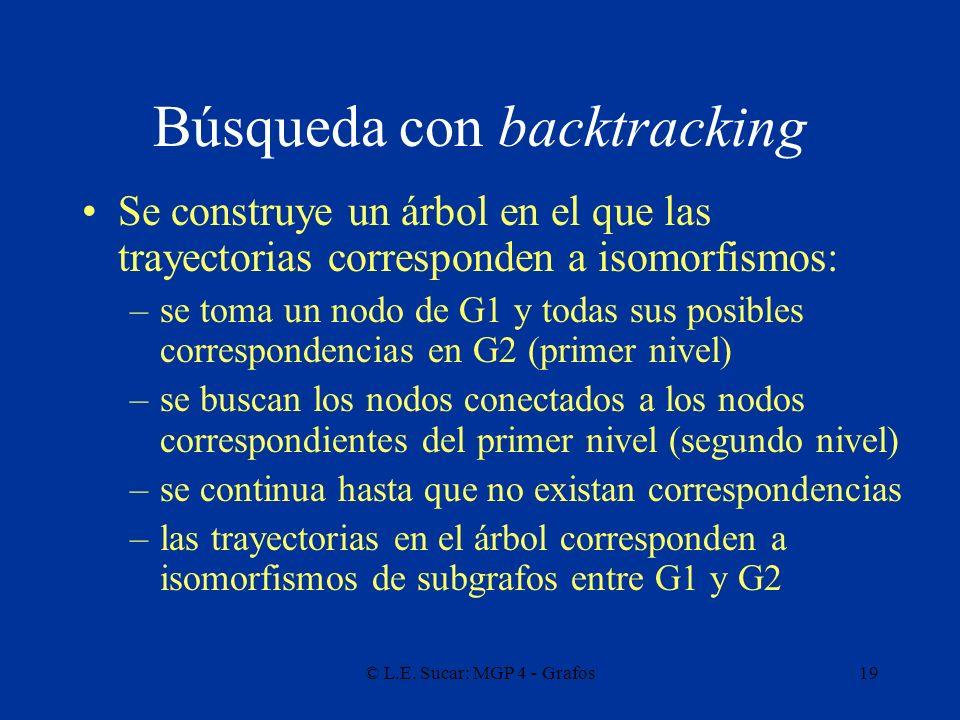 Búsqueda con backtracking