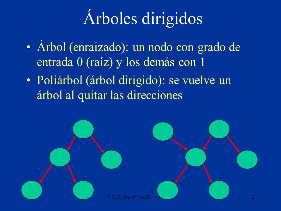 Árboles dirigidos Árbol (enraizado): un nodo con grado de entrada 0 (raíz) y los demás con 1.