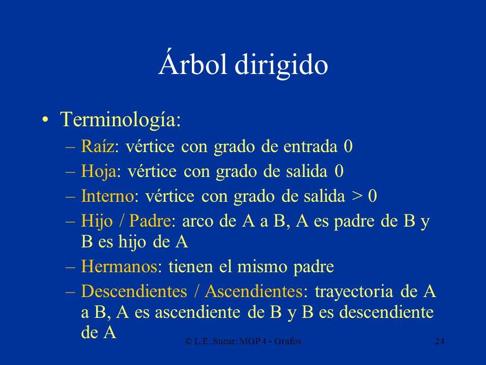 Árbol dirigido Terminología: Raíz: vértice con grado de entrada 0
