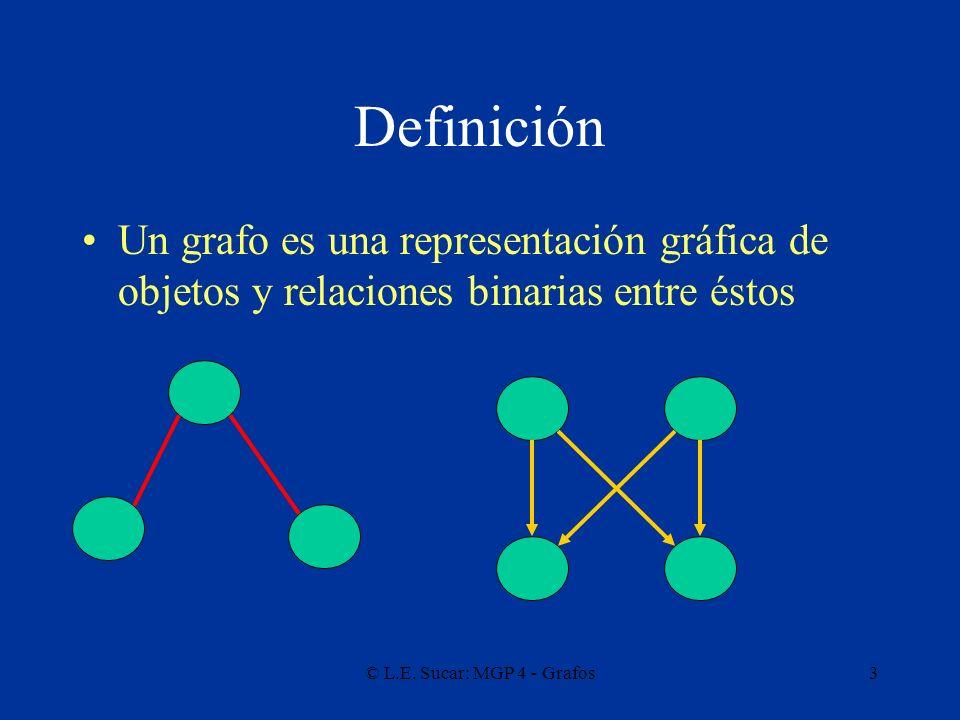 Definición Un grafo es una representación gráfica de objetos y relaciones binarias entre éstos.