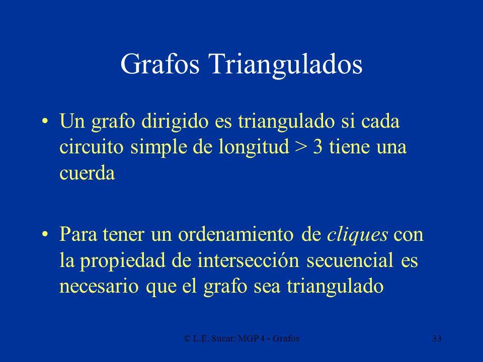 Grafos Triangulados Un grafo dirigido es triangulado si cada circuito simple de longitud > 3 tiene una cuerda.