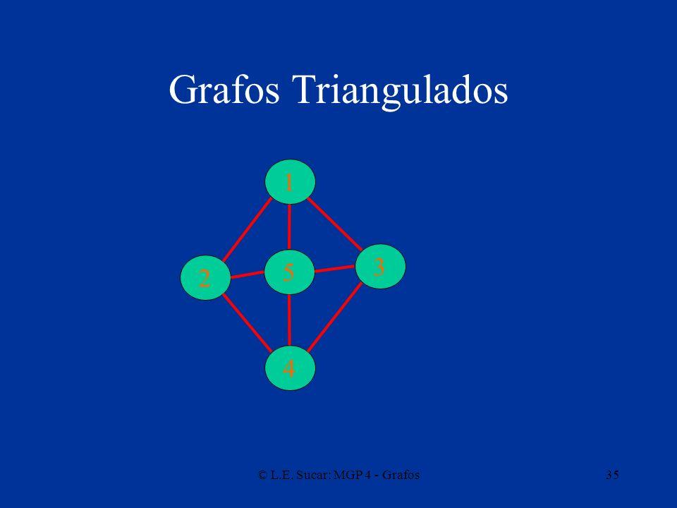 Grafos Triangulados 1 3 5 2 4 © L.E. Sucar: MGP 4 - Grafos