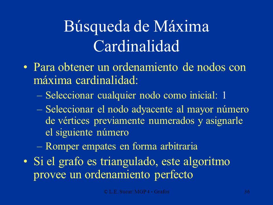 Búsqueda de Máxima Cardinalidad