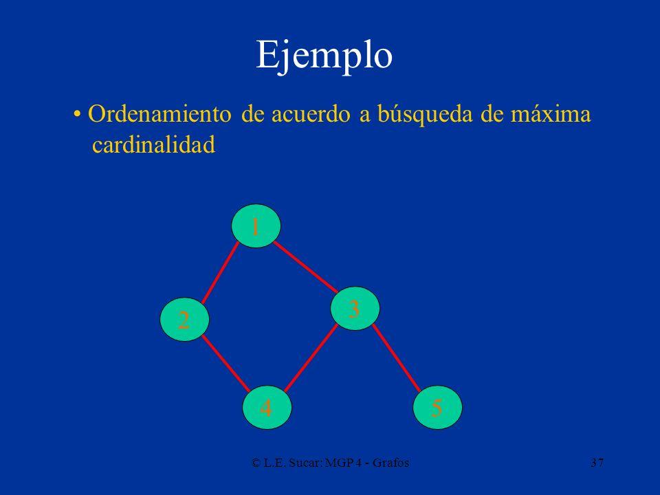 Ejemplo Ordenamiento de acuerdo a búsqueda de máxima cardinalidad 1 3