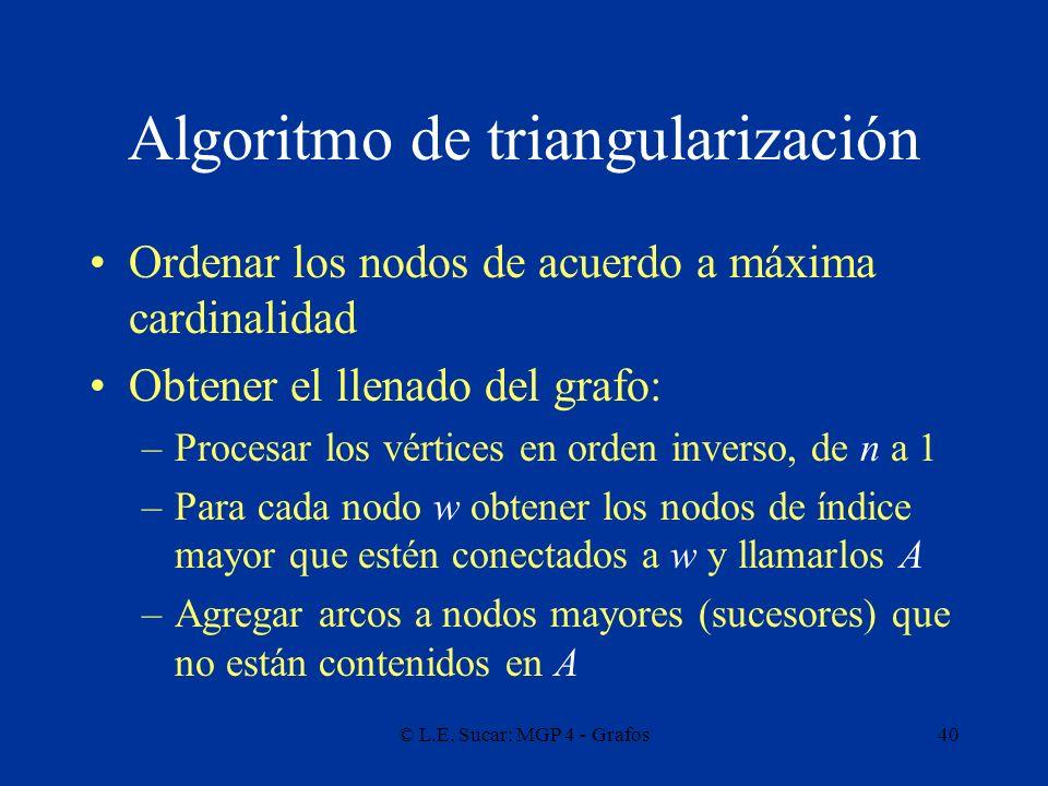 Algoritmo de triangularización