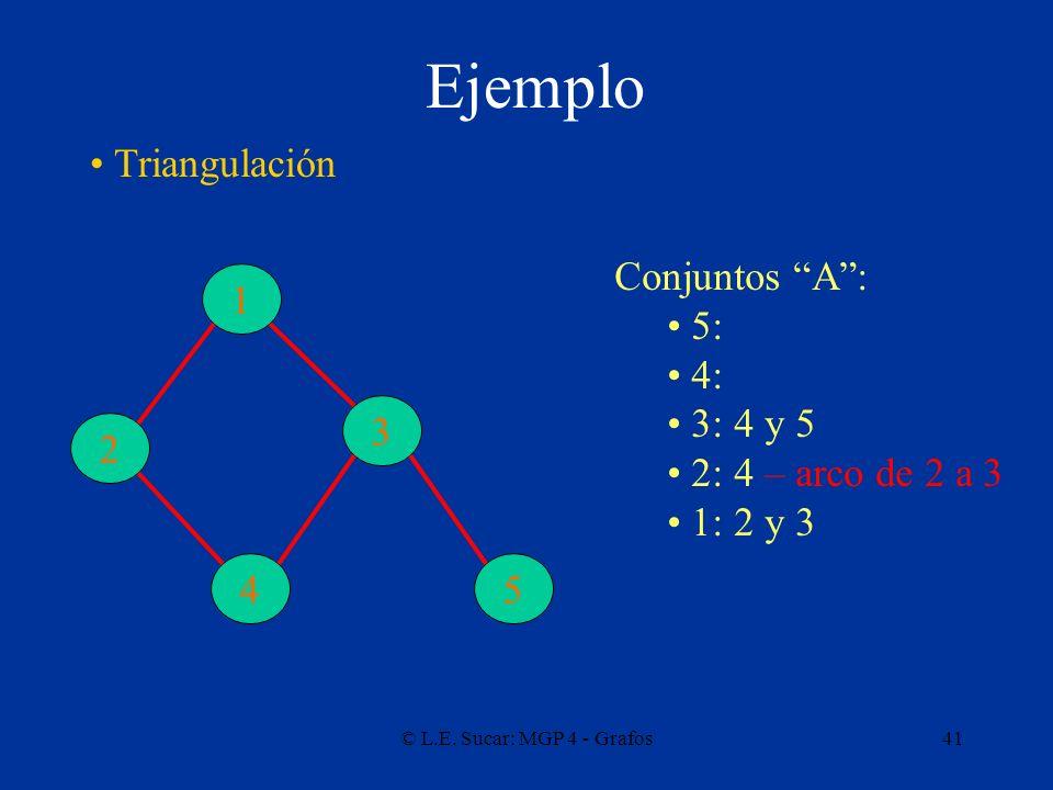 Ejemplo Triangulación Conjuntos A : 5: 4: 3: 4 y 5
