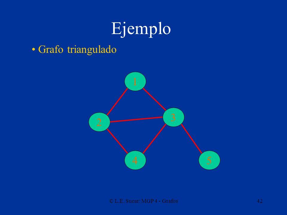Ejemplo Grafo triangulado 1 3 2 4 5 © L.E. Sucar: MGP 4 - Grafos