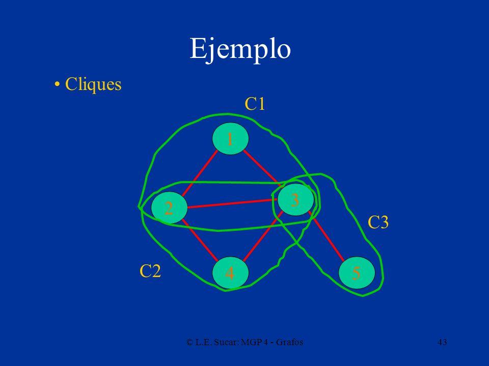 Ejemplo Cliques C1 1 3 2 C3 C2 4 5 © L.E. Sucar: MGP 4 - Grafos