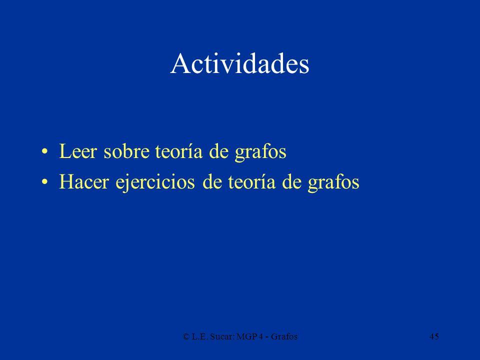 Actividades Leer sobre teoría de grafos