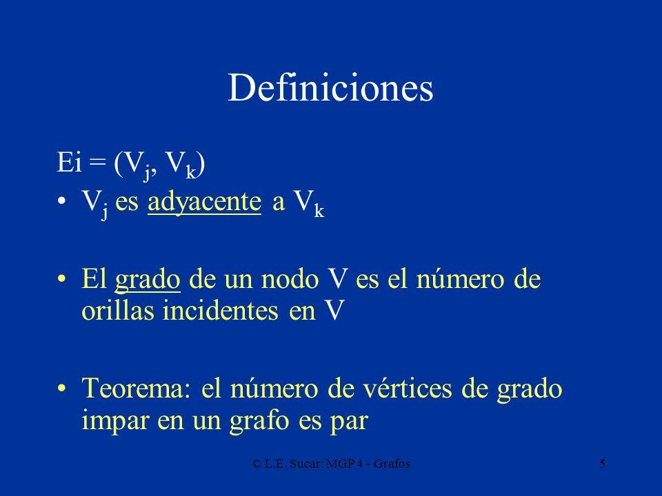 Definiciones Ei = (Vj, Vk) Vj es adyacente a Vk