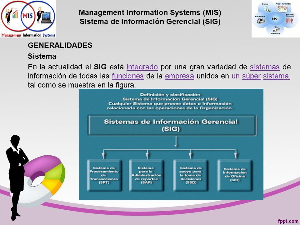 mis information systems Knowlegde of information systems enable intelligent, productive, and creative work in every field robust technology skills are highly sought after in the business world.