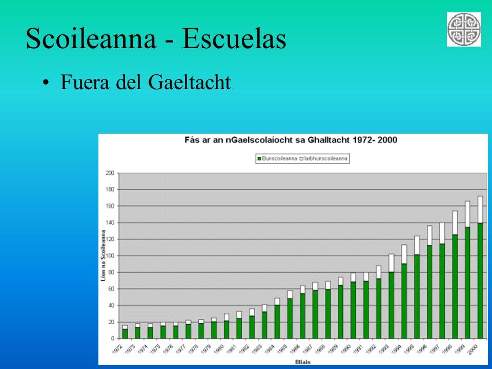 Scoileanna - Escuelas Fuera del Gaeltacht