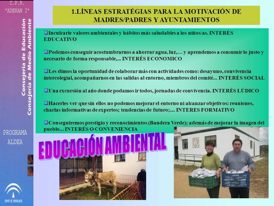 LÍNEAS ESTRATÉGIAS PARA LA MOTIVACIÓN DE MADRES/PADRES Y AYUNTAMIENTOS