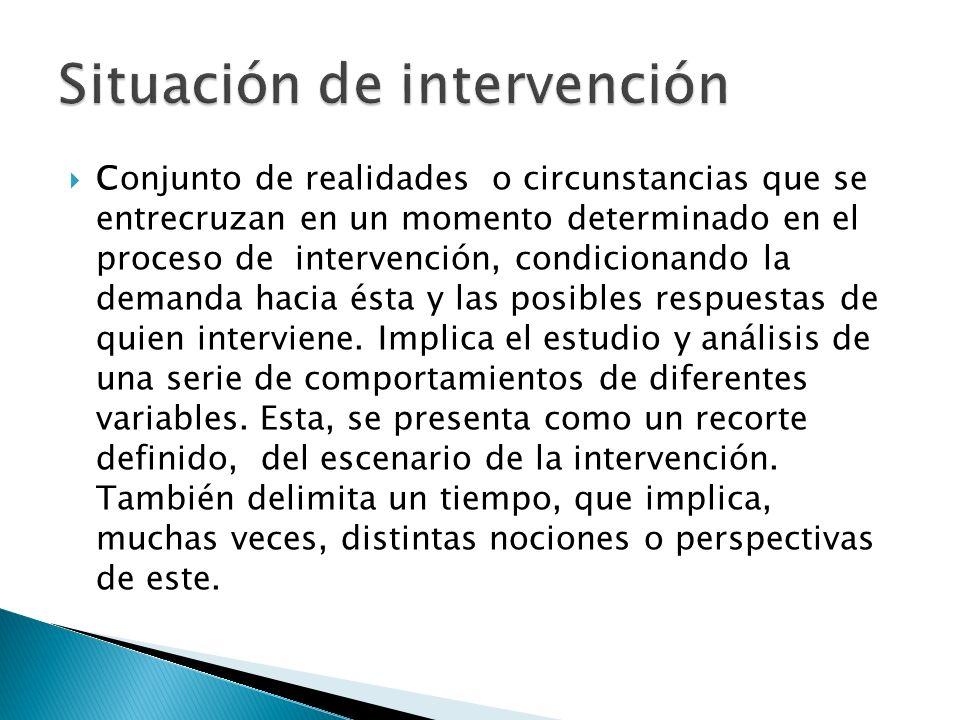 Situación de intervención